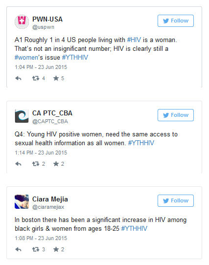 women with hiv